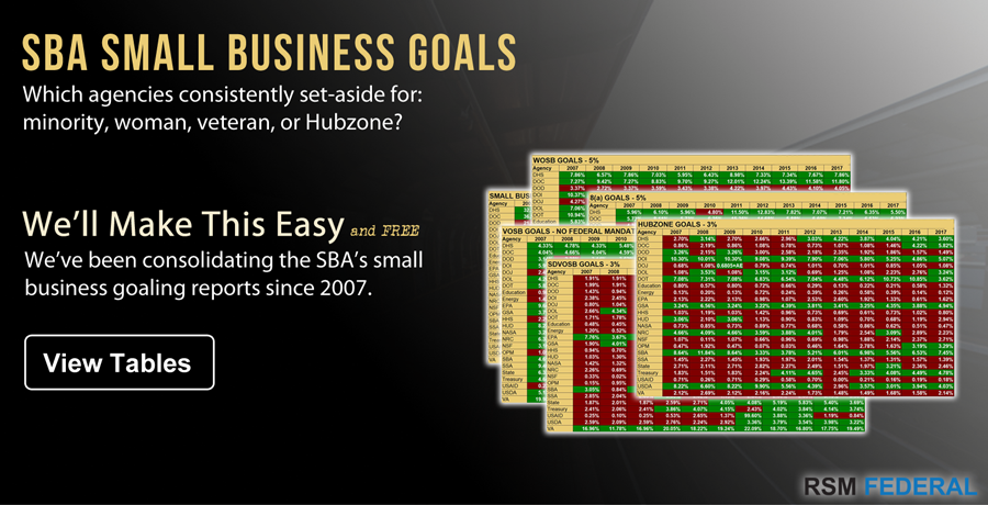 SBA Small Business Goals