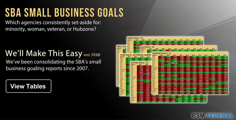 SBA Small Business Goals